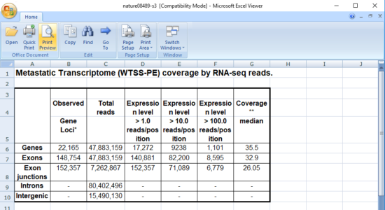 Screenshot 1 for Microsoft Office Excel Viewer